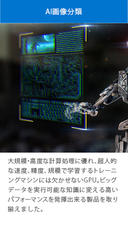 AI画像分類